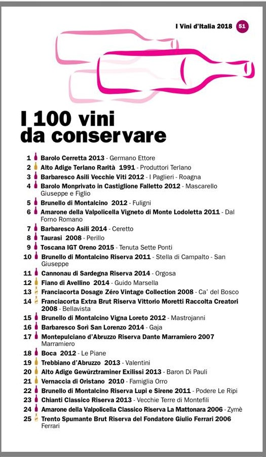 Our Brunello Riserva 2011 in the 100 best wines of 2018