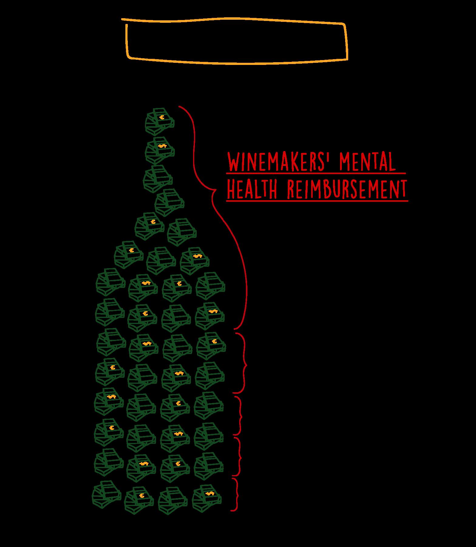 The dark side of Winemaking